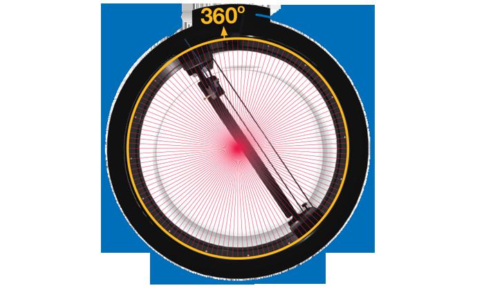3DSCANNER 360