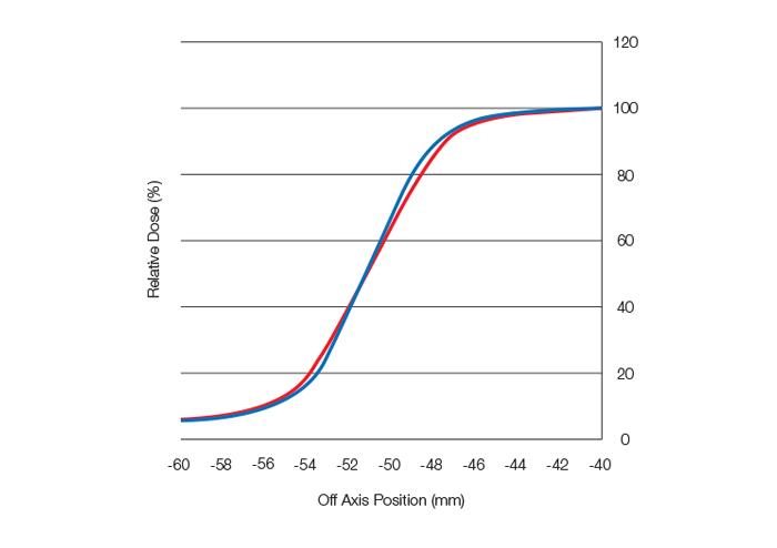 Chamber Comparisons Chart